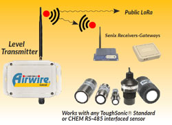 AirWire LoRa Level Transmitter