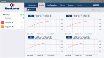 New App for Monitoring and  Performance Optimization of Flow Meters