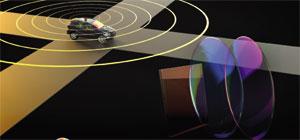 Optical Filters for LIDAR applications