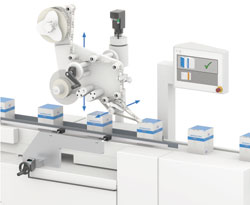 Pharma 4.0 with intelligent size changeover
